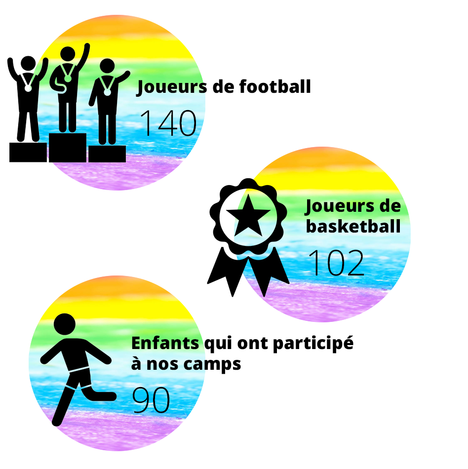 Report Icons French_5 2020